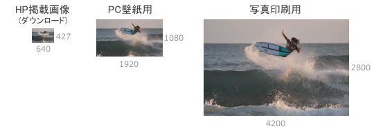 photo-sizes
